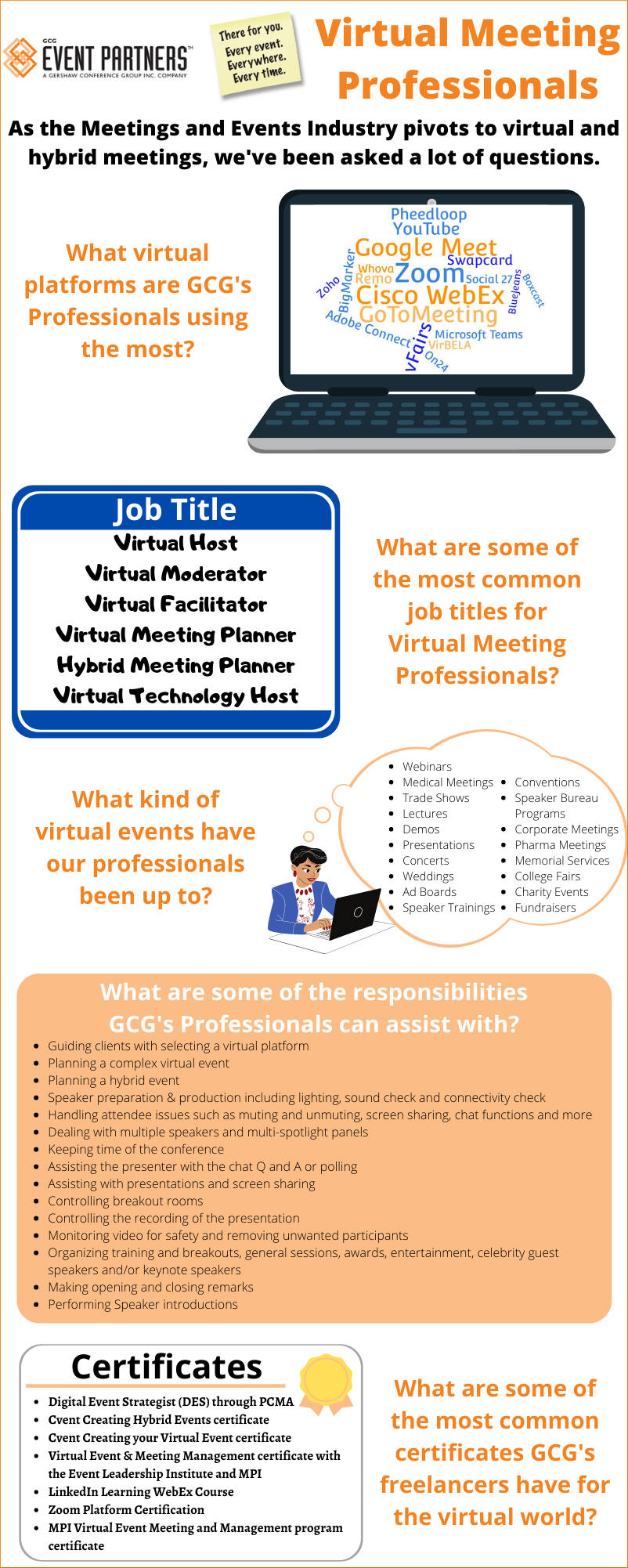 As the meetings and events industry pivots to virtual and hybrid meetings, we've been asked a lot of questions.  What virtual platforms are GCG's Professionals using the most?  Zoom, Webex, Google Meet, Go To Meeting, Bluejeans, On24. What are some of the most common job titles for Virtual Meeting Professionals? Virtual Host, Virtual Moderator, Virtual Facilitator, Virtual Meeting Planner, Hybrid Meeting Planner, Virtual Technology Host. What kind of virtual events have our professionals been up to? Webinars, Medical Meetings, Trade Shows, Lectures, Demos, Presentations, Concerts, Weddings, Ad Boards, Speaker Training, Conventions, Speaker Bureau Programs, Corporate Meetings, Pharma Meetings, Memorial Services, Collage Fairs, Charity Events, Fundraisers. What are some of the responsibilities GCG's Professionals can assist with? Guiding clients with selecting a virtual platform, Planning a complex virtual event, Planning a hybrid event, Speaker preparation & production including lighting, sound check and connectivity check, Handling attendee issues such as muting and unmuting, screen sharing, chat functions and more, Dealing with multiple speakers and multi-spotlight panels, Keeping time of the conference, Assisting the presenter with the chat Q and A or polling, Assisting with presentations and screen sharing, Controlling breakout rooms, Controlling the recording of the presentation, Monitoring video for safety and removing unwanted participants, Organizing training and breakouts, general sessions, awards, entertainment, celebrity guest speakers and/or keynote speakers, Making opening and closing remarks, Performing Speaker introductions. What are some of the most common certificates GCG's freelancers have for the virtual world? Digital Event Strategist (DES) through PCMA, Cvent Creating Hybrid Events certificate, Cvent Creating your Virtual Event certificate, Virtual Event & Meeting Management certificate with the Event Leadership Institute and MPI, LinkedIn Learning WebEx Course, Zoom Platform Certification, MPI Virtual Event Meeting and Management program certificate